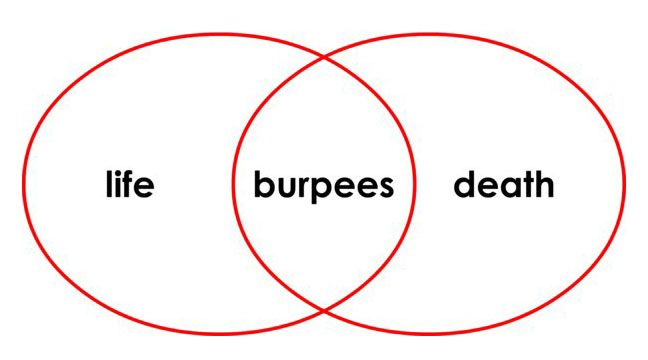 21 best burpees images on pinterest exercises exercise. Black Bedroom Furniture Sets. Home Design Ideas