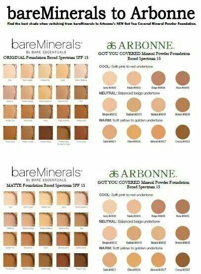 Image result for arbonne mineral powder foundation vs liquid foundation