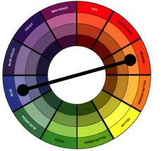 make up, colorimetría, teoría del color, maquillaje, colores
