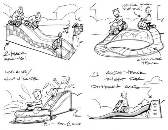 product design scenario sketches - Google Search