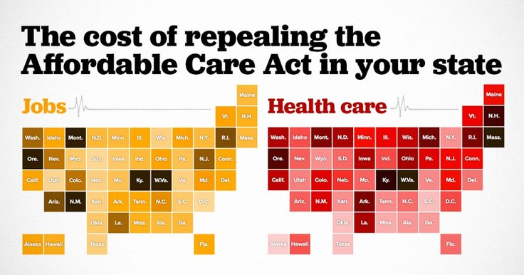 How would repealing the Affordable Care Act affect health care and jobs in your state?