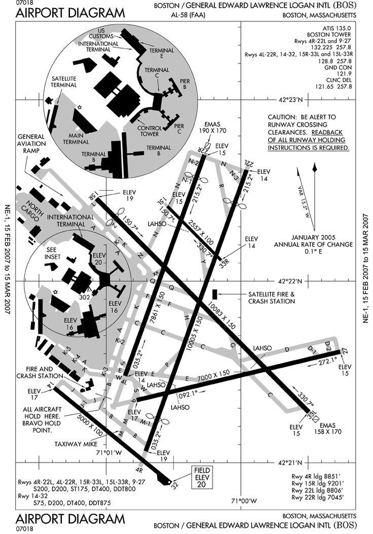 Boston Logan Airport Runway Map Airport design, Airport