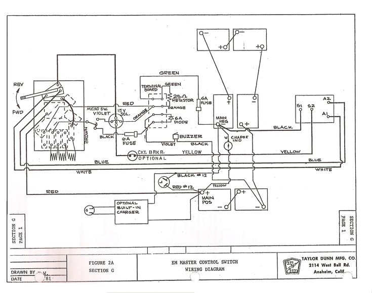 Unique Wiring Diagram for 1987 Club Car Golf Cart
