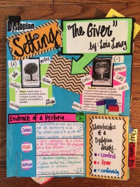 Graffiti Journal-Dystopian Novel Study | Classroom ...