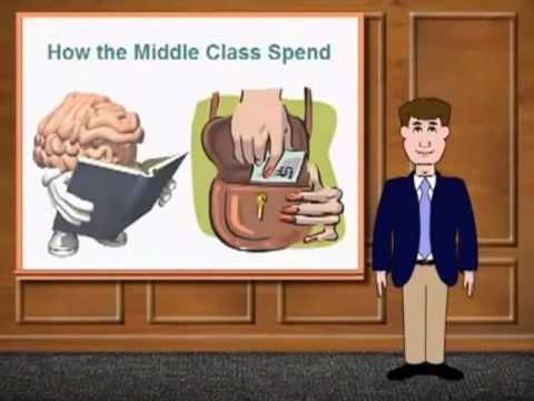 Become Financially Free - Become Smart and Know - The Way THE RICH Really THINK!!!
