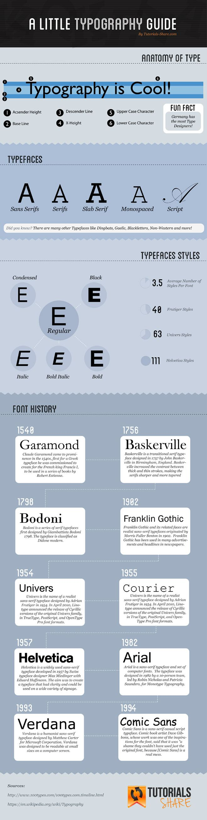 A Little Typography Guide, infographic design by Tutorials Share. http://tutorials-share.com/graphics/a-little-typography-guide-typography-infographic/