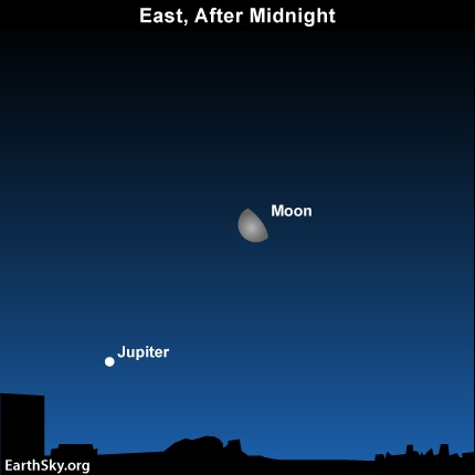 Starting on September 7, and for a few days thereafter, look for the moon and the dazzling planet Jupiter close together from midnight until daybreak. Remember, Venus is also nearby before dawn – brighter than Jupiter and closer to the eastern horizon.