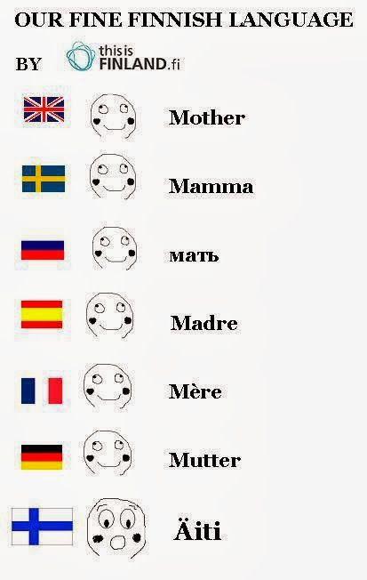 Mother<3