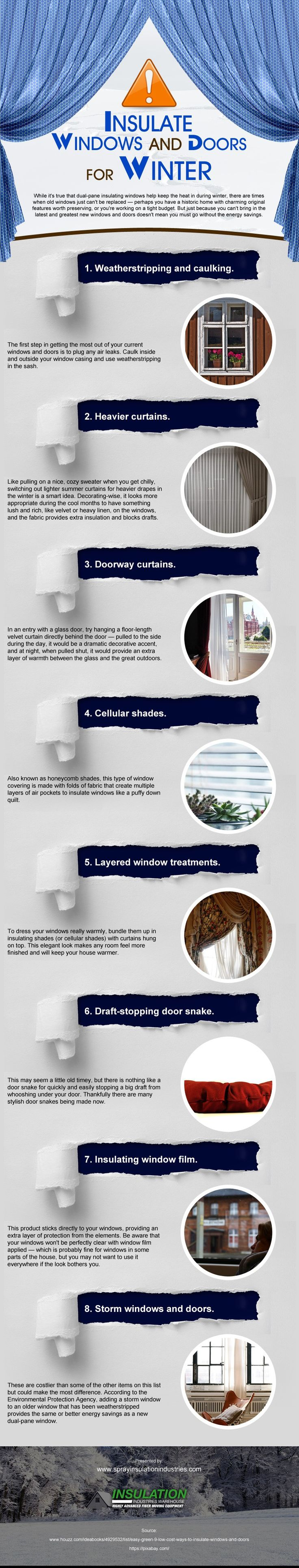 French door wood sill overlaysupplemental instructionmarvin french - Seo Friends Insulation Industries Infographic On Insulate Windows And Doors For Winter