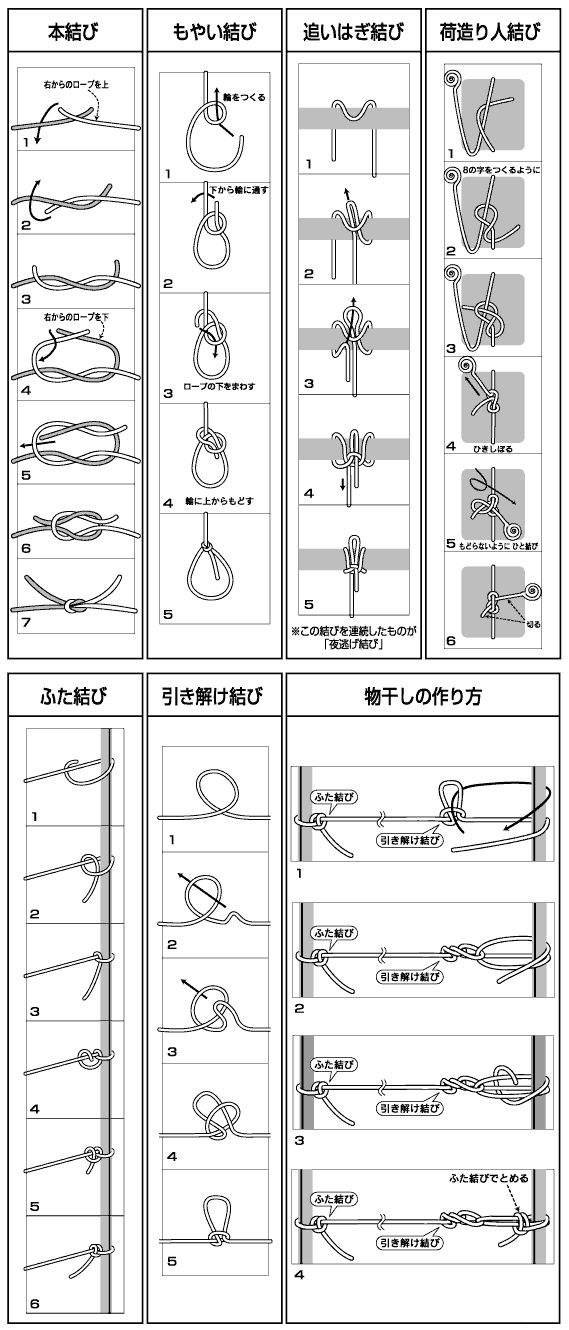 How to tie a knot