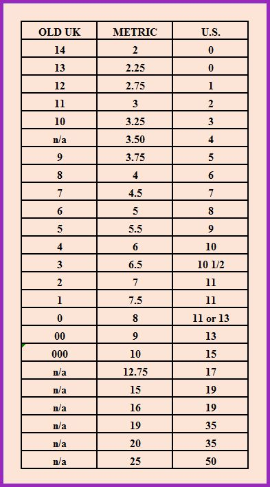 Best  Knitting Needle Size Chart Ideas On   Diy