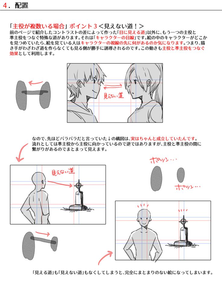 Manga page perspective selections