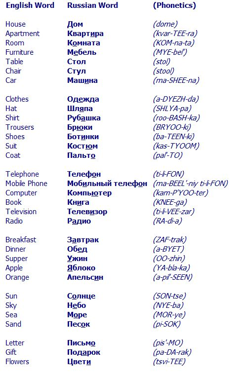 Some basic Russian nouns