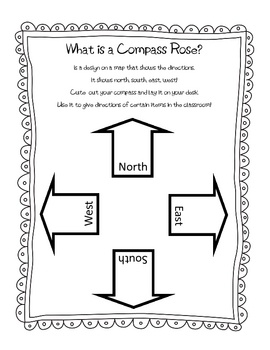 best 25 compass rose activities ideas on pinterest compass for direction maps for directions. Black Bedroom Furniture Sets. Home Design Ideas