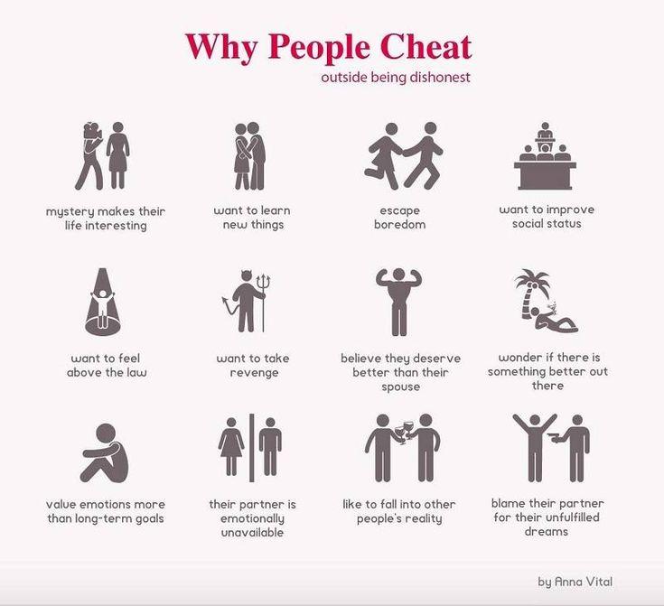 singles 2 cheats relationship help