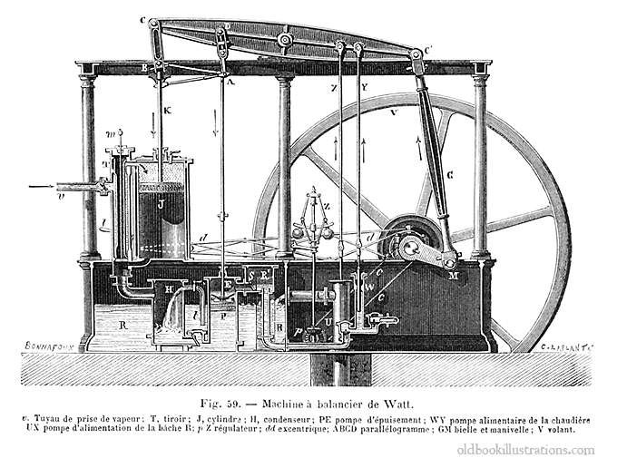 WatsonWatts enginejpeg 680 505 dzadza Pinterest – Diagram Of Condensing Steam Engine