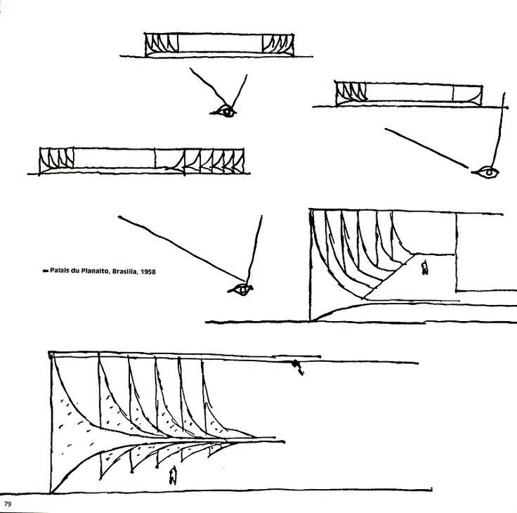Croquis do Palácio do Planalto de Oscar Niemeyer, 1958
