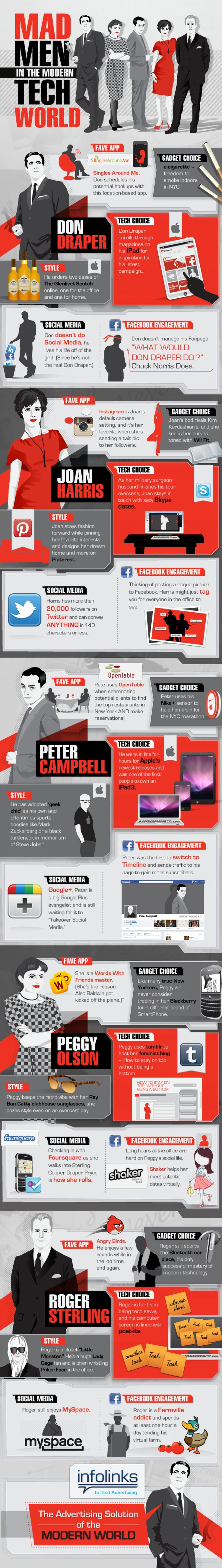 Mad Men in the Modern Tech World InfographicMaster Ads, Infolink Answers, Social Media, Madmen, Creative Perspective, Mad Men, Ads Men, Infographic, Modern Tech