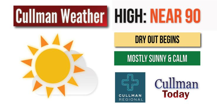 CULLMAN COUNTY WEATHER: Tuesday, July 18, Dry Out Begins, Slightly Reduced Humidity, Mostly Sunny, High 90°