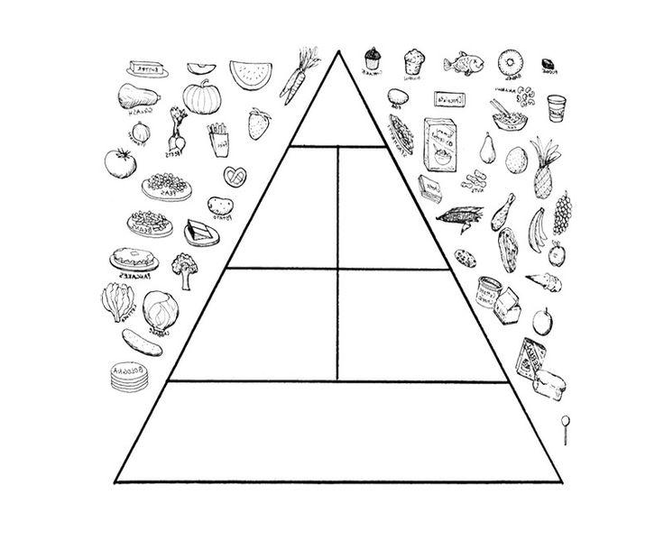 69 best food images on Pinterest | Food pyramid, Kids nutrition ...