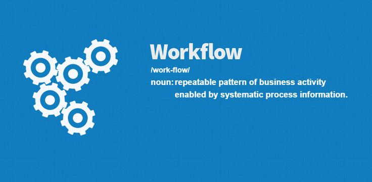 team chat work flow. for more detail visit http://www.teamchat.com/