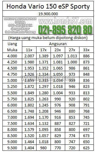 Adira Finance - Daftar Harga Kredit Motor Honda ~ Kredit Motor Murah Honda Dealer Jakarta