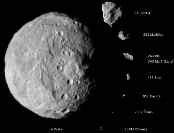 asteroid to comparing size of meteorite -#main
