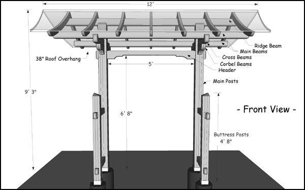 Plans_For_Japanese_gate