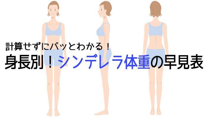 体重 美容 【BMI】適正体重は重すぎ!美容体重・モデル体重の調べ方とは?