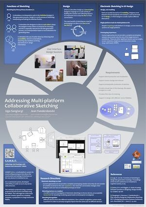 best 25 scientific poster design ideas on pinterest academic poster poster presentation. Black Bedroom Furniture Sets. Home Design Ideas