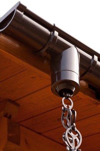 Chaîne de pluie pour descente de gouttières de votre abri ou chalet de jardin, garage ou carport.