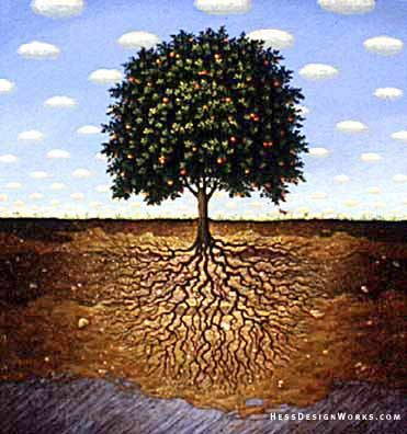 Journey To God In Small Steps Interconnected Roots And Fruits