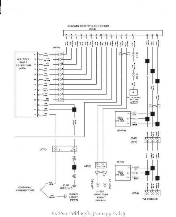 International Fuse Box Diagram 2001