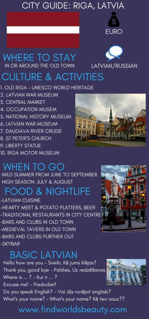 City guide: Riga, Latvia – Find World's Beauty