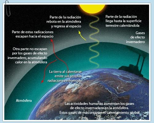 cambio_climatico11.jpg (500×400)