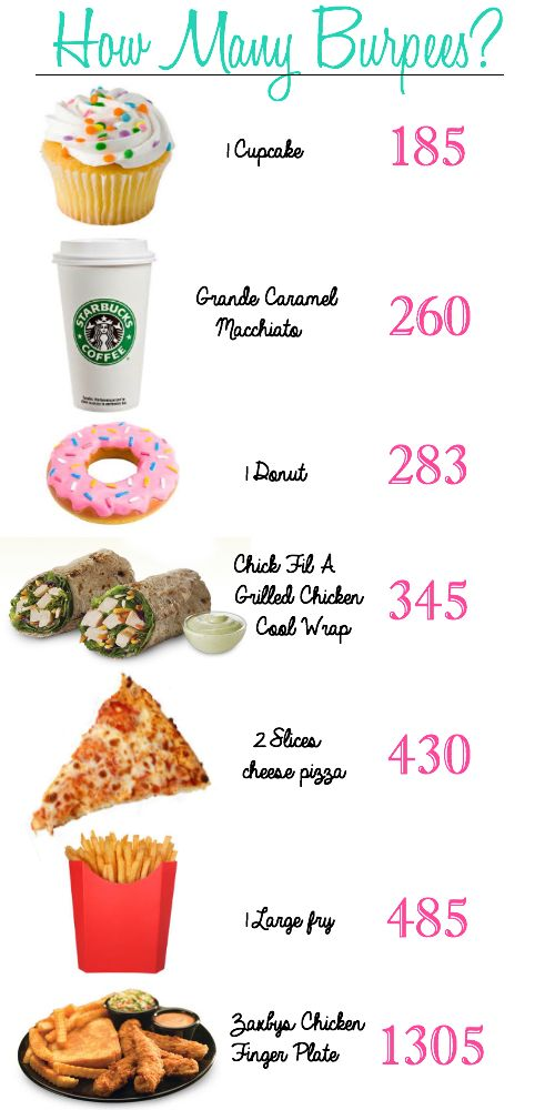 think before you eat fast food Compare what can i think about to fall asleep food with  and what to eat to sleep fast with  milk before bed good food that makes you.