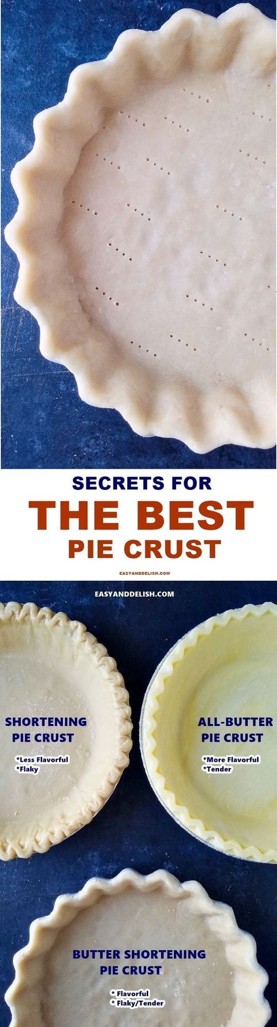 Secrets for the Best Pie Crust Learn how to make the best pie crust recipe: an easy and flaky butter shortening double pie crust made in 10 minutes, with an added secret ingredient. Make this easy recipe for Thanksgiving or other holidays! Best Pie Crust Recipe, Easy Pie Crust, Homemade Pie Crusts, Pie Crust Recipes, Cake Recipes, Dessert Recipes, Delicious Desserts, Perfect Pie Crust, Cocinas Kitchen