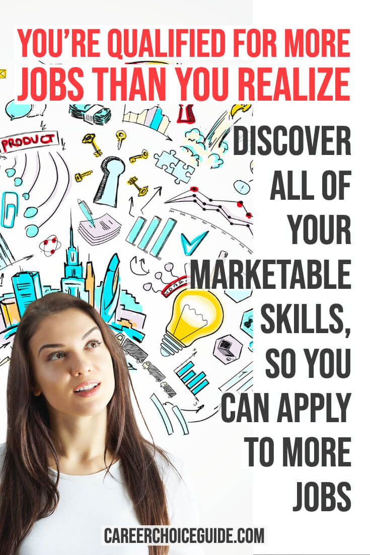 Transferable Skills Analysis