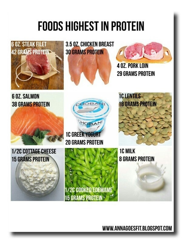 Healthy Carbs And Protein Foods