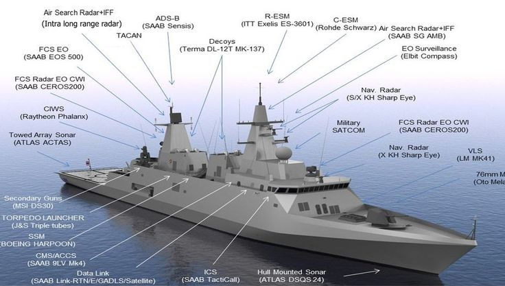 The Royal Thai Navy (RTN) signed a contract with Daewoo Shipbuilding & Marine Engineering (DSME) on 8 August to procure from the South Korean company the first of two multipurpose frigates.