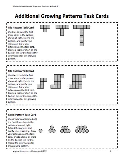 Here's a lesson on patterns that focuses on growing patterns. - Repinned by Chesapeake College Adult Ed. We offer free classes on the Eastern Shore of MD to help you earn your GED - H.S. Diploma or Learn English (ESL) . For GED classes contact Danielle Thomas 410-829-6043 dthomas@chesapeake.edu For ESL classes contact Karen Luceti - 410-443-1163 Kluceti@chesapeake.edu . www.chesapeake.edu