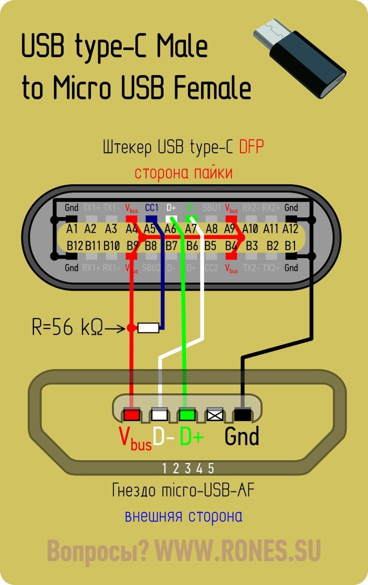 Arduino 8x8 Led Matrix Interface Max7219 Icin Diesem Projekt Lernen Wir Led Matrix Displa In 2020 Electronics Basics Electronics Projects Electronic Circuit Projects