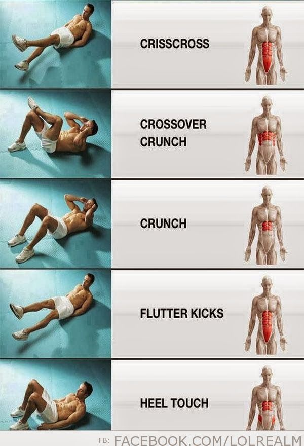 At home ab workout that works fast and targets specific muscles.