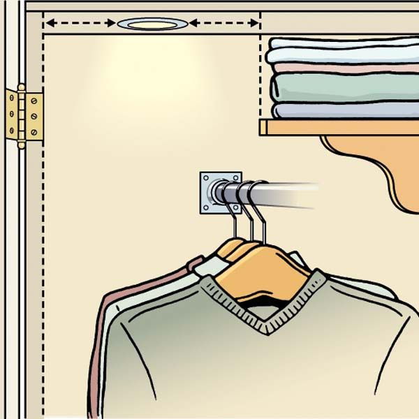 Illustration: Eric Larsen | thisoldhouse.com | from Read This Before You Redo Your Bedroom Closet