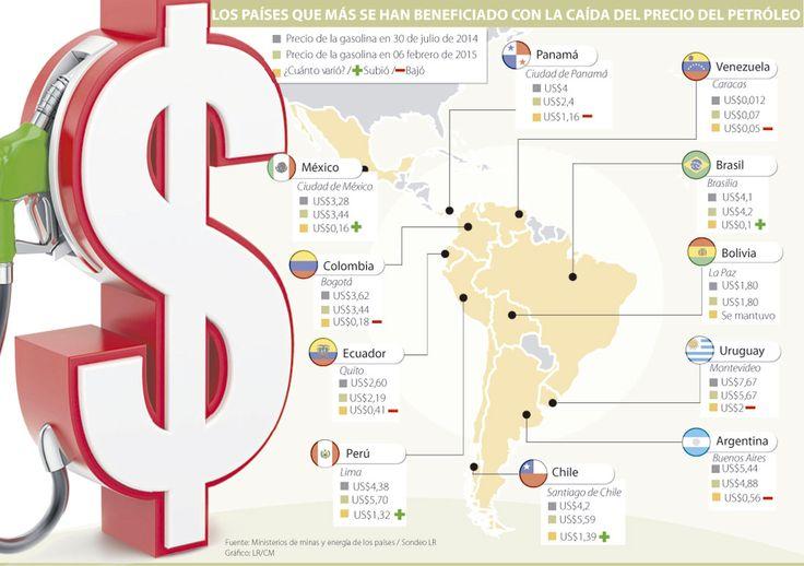 Los bolsillos colombianos también se beneficiaron con la caída del petróleo