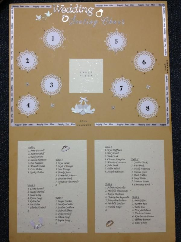 115 best seatingchart ideas images on pinterest wedding reception diy wedding seating chart we needed to create a seating chart for my friends wedding solutioingenieria Choice Image