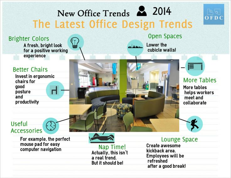 #office #DIY #trends #trending #design #info #coolinfo #infographic