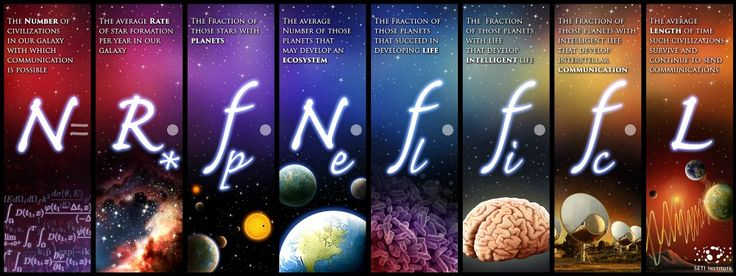 Is the Fermi Paradox really a paradox? – Jatan Mehta – Medium