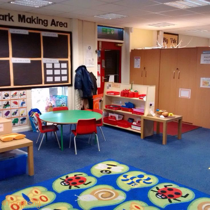 Room Layout Ideas For Eyfs