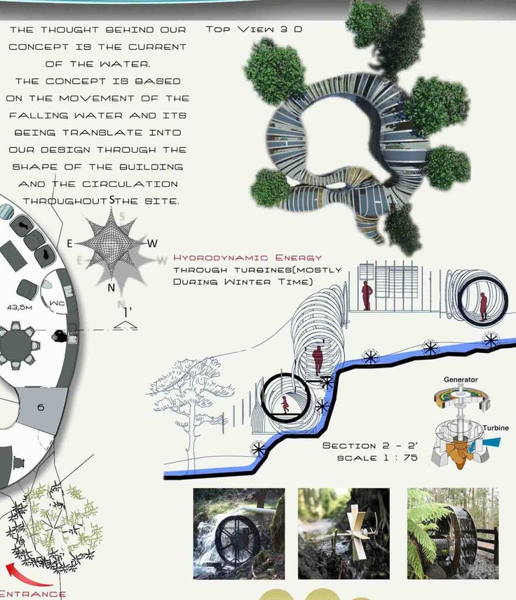Beauty Curve Cyprus Iran Sustainable Design Design Projects